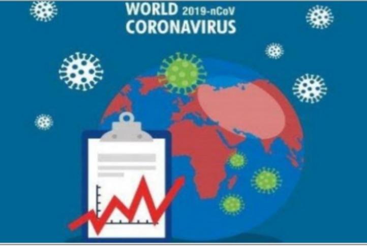 Photo of Dampak Pandemi Covid 19 Pada Pertumbuhan Ekonomi Indonesia