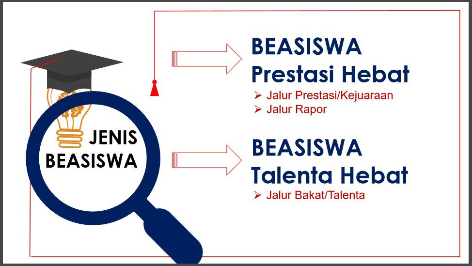 Photo of Beasiswa Kuliah 2021  Kampus Nusa Mandiri Untuk Generasi Berprestasi
